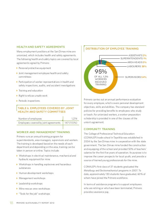 Primero sustainability report 201218HEALTH AND SAFETY AGREEMENTSMany employment positions at the San Dimas mine areunioniz...