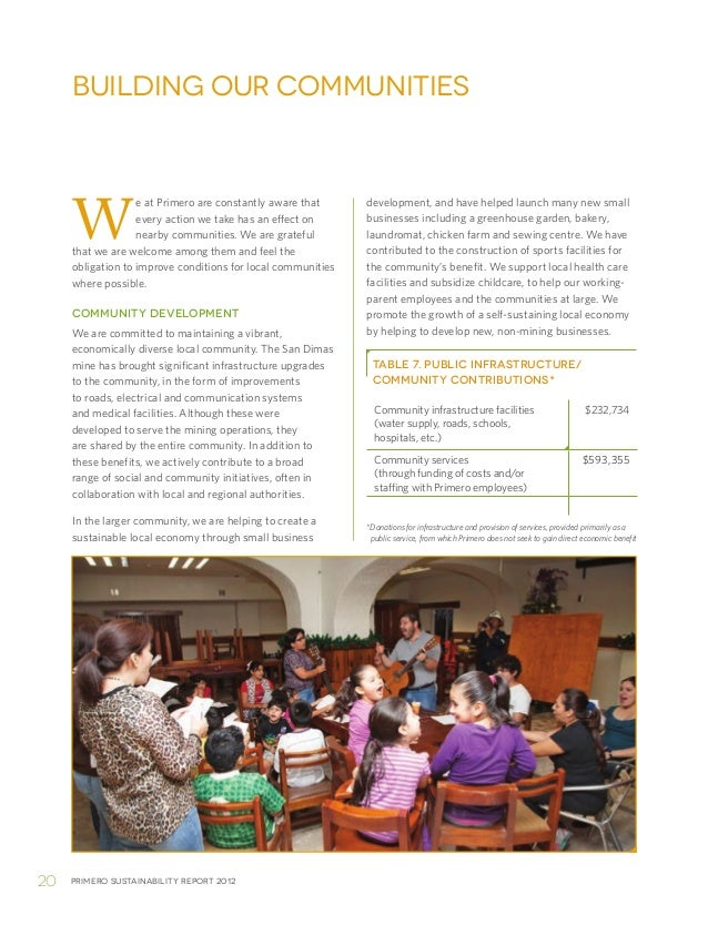 Primero sustainability report 201220We at Primero are constantly aware thatevery action we take has an effect onnearby com...