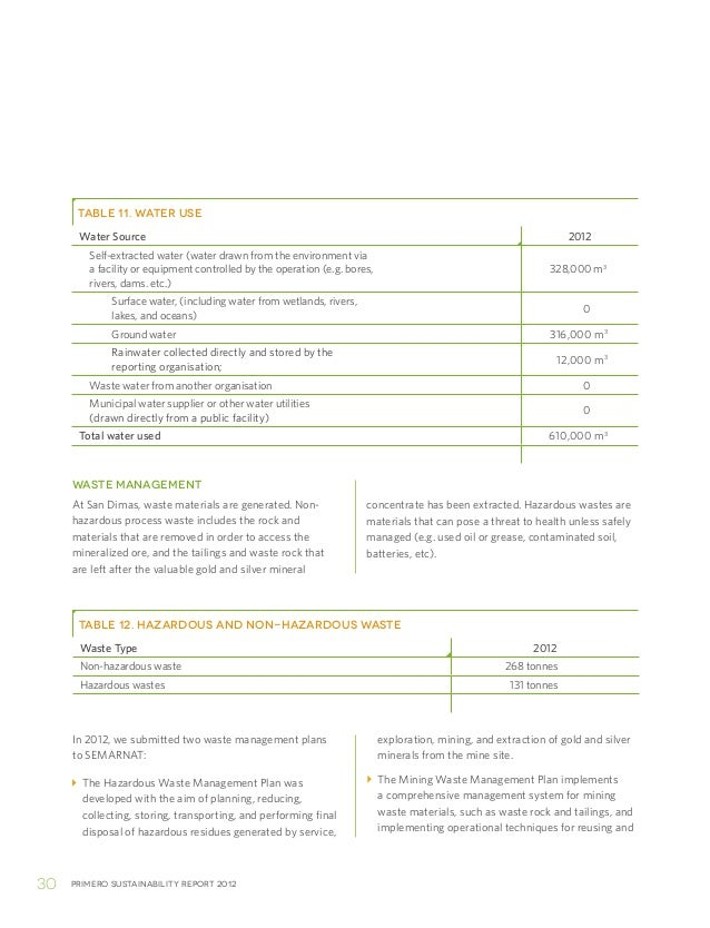 Primero sustainability report 201230In 2012, we submitted two waste management plansto SEMARNAT:The Hazardous Waste Manage...