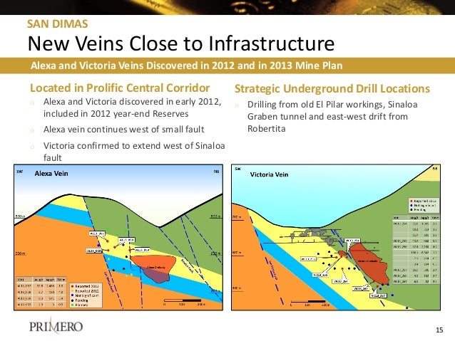 Located in Prolific Central Corridor o Alexa and Victoria discovered in early 2012, included in 2012 year-end Reserves o A...