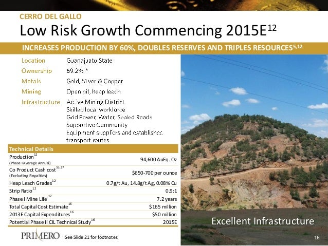 CERRO DEL GALLO Low Risk Growth Commencing 2015E12 INCREASES PRODUCTION BY 60%, DOUBLES RESERVES AND TRIPLES RESOURCES5,12...