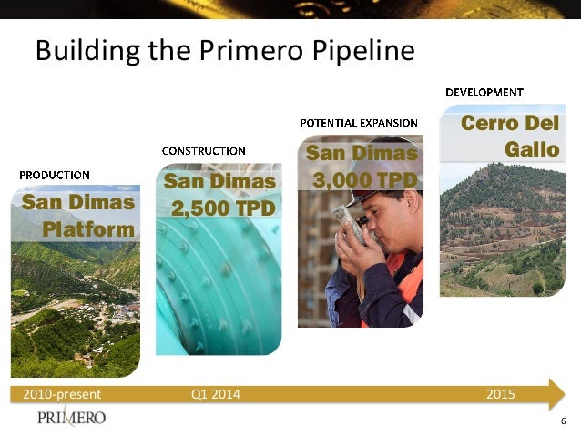 Building the Primero Pipeline San Dimas Platform San Dimas 2,500 TPD Cerro Del GalloSan Dimas 3,000 TPD 6 2010-present Q1 ...