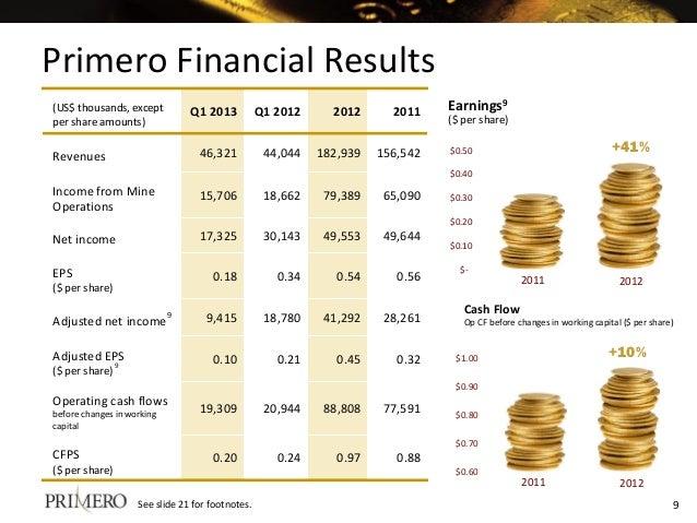 Primero Financial Results (US$ thousands, except per share amounts) Q1 2013 Q1 2012 2012 2011 Revenues 46,321 44,044 182,9...