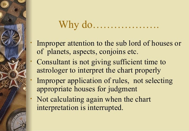 Why do………………. • Improper attention to the sub lord of houses or of planets, aspects, conjoins etc. • Consultant is not giv...
