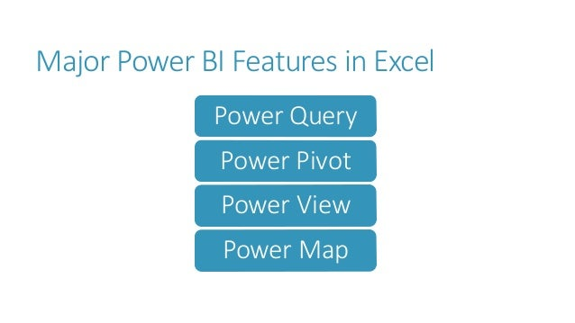 Major Power BI Features in Excel Power Query Power Pivot Power View Power Map