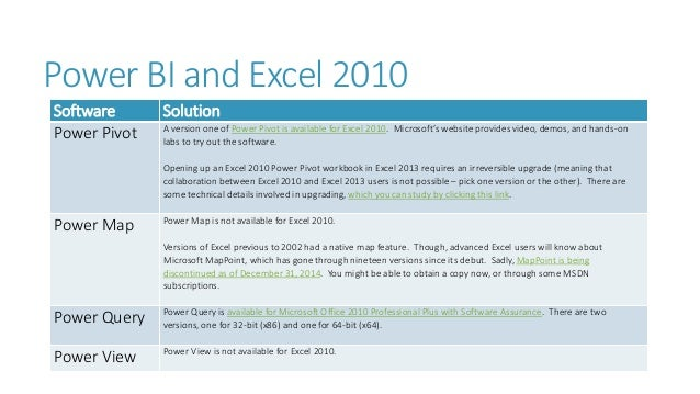Power BI and Excel 2010 Software Solution Power Pivot A version one of Power Pivot is available for Excel 2010. Microsoft'...