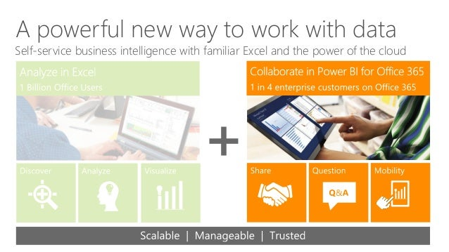 A powerful new way to work with data Self-service business intelligence with familiar Excel and the power of the cloud