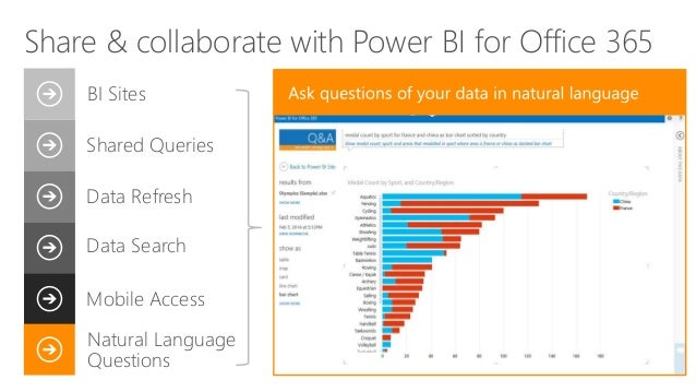 Share & collaborate with Power BI for Office 365 Shared Queries Data Refresh Data Search Mobile Access BI Sites Natural La...