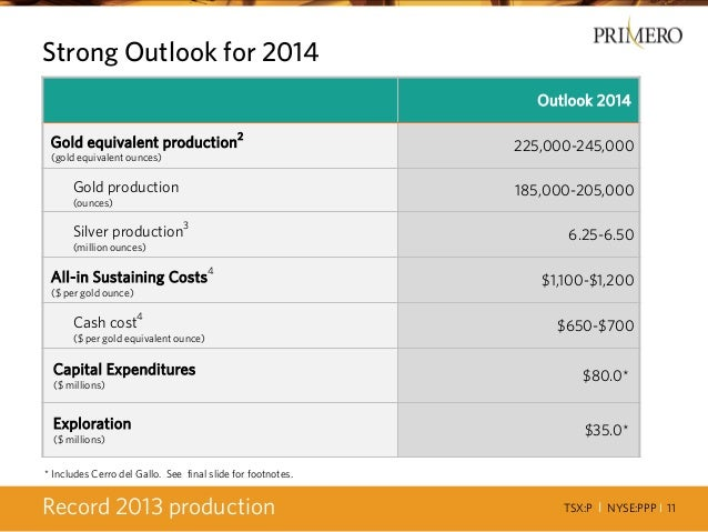TSX:P I NYSE:PPP I 11 * Includes Cerro del Gallo. See final slide for footnotes. Strong Outlook for 2014 Record 2013 produ...