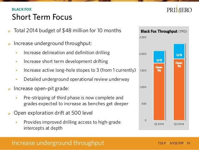 TSX:P I NYSE:PPP I 19 0 500 1,000 1,500 2,000 2,500 Q1 2014 Q2 2014 BLACK FOX Short Term Focus Increase underground throug...