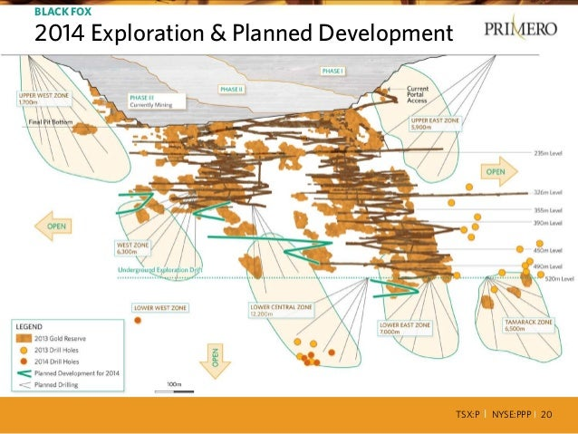 TSX:P I NYSE:PPP I 20 BLACK FOX 2014 Exploration & Planned Development