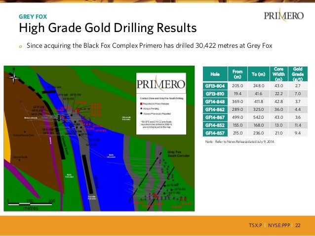 TSX:P I NYSE:PPP I 22 o Since acquiring the Black Fox Complex Primero has drilled 30,422 metres at Grey Fox GREY FOX High ...