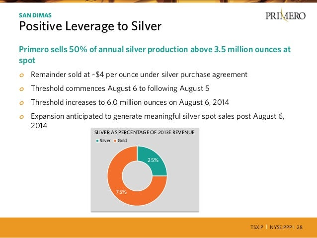 TSX:P I NYSE:PPP I 28 Primero sells 50% of annual silver production above 3.5 million ounces at spot o Remainder sold at ~...