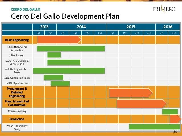 TSX:P I NYSE:PPP I 30 2013 2014 2015 2016 Q3 Q4 Q1 Q2 Q3 Q4 Q1 Q2 Q3 Q4 Q1 Q2 Basic Engineering Permitting/Land Acquisitio...