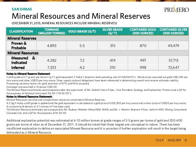 TSX:P I NYSE:PPP I 31 CLASSIFICATION TONNAGE (MILLION TONNES) GOLD GRADE (G/T) SILVER GRADE (G/ T) CONTAINED GOLD (000 OUN...