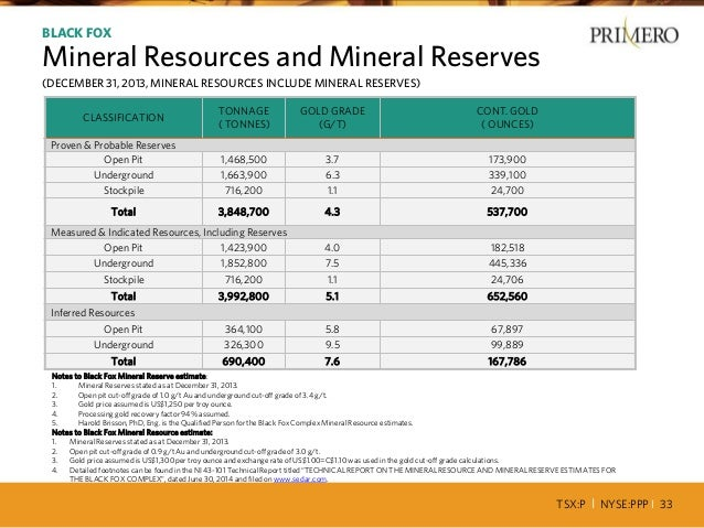 TSX:P I NYSE:PPP I 33 Notes to Black Fox Mineral Reserve estimate: 1. Mineral Reserves stated as at December 31, 2013. 2. ...