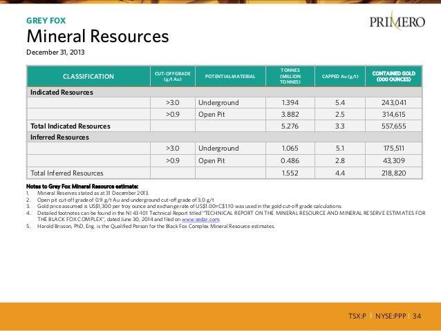 TSX:P I NYSE:PPP I 34 CLASSIFICATION CUT-OFF GRADE (g/t Au) POTENTIAL MATERIAL TONNES (MILLION TONNES) CAPPED Au (g/t) CON...