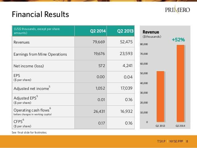 TSX:P I NYSE:PPP I 8 0 10,000 20,000 30,000 40,000 50,000 60,000 70,000 80,000 Q2 2013 Q2 2014 Revenue ($thousands) Financ...