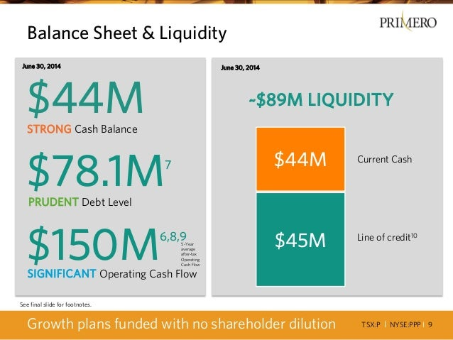 TSX:P I NYSE:PPP I 9 $44MSTRONG Cash Balance Balance Sheet & Liquidity Growth plans funded with no shareholder dilution Se...