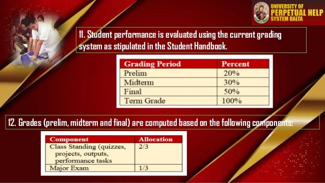 11. Student performance is evaluated using the current grading system as stipulated in the Student Handbook. 12. Grades (p...