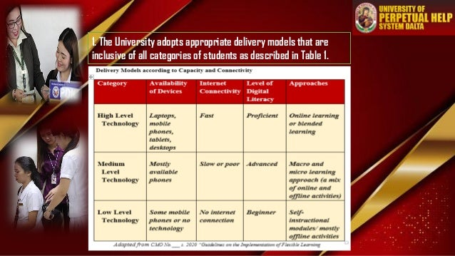 1. The University adopts appropriate delivery models that are inclusive of all categories of students as described in Tabl...