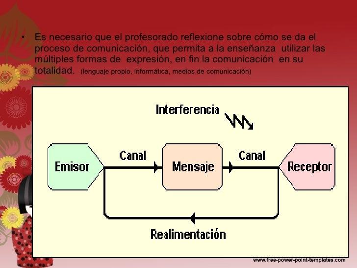 <ul><li>Es necesario que el profesorado reflexione sobre cómo se da el proceso de comunicación, que permita a la enseñanza...