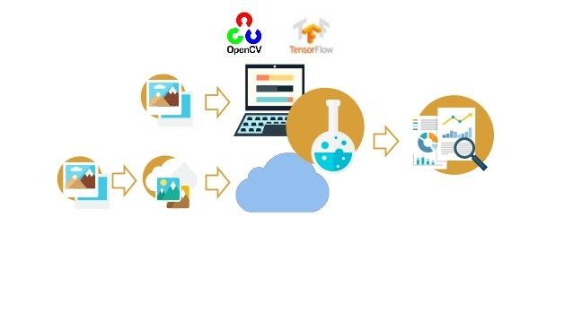 https://console.cloud.google.com
