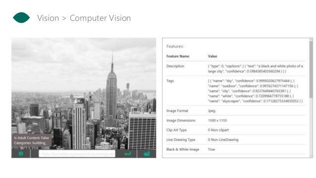 "long detectionTime; Mat image = new Mat(""C:archivosplayoffs2016.jpg"", LoadImageType.Color); List<System.Drawing.Rectangle>..."