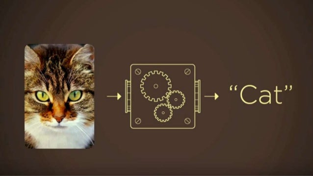 Pattern Recognition Machine Learning Deep Learning
