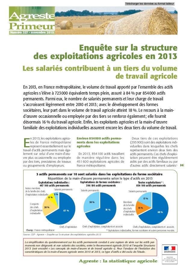Enquête sur la structure des exploitations agricoles en 2013 Les salariés contribuent à un tiers du volume de travail agri...
