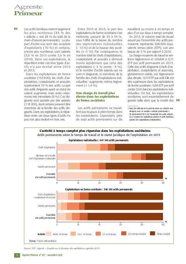 Enquête sur la structure des exploitations agricoles en 2013 Slide 2