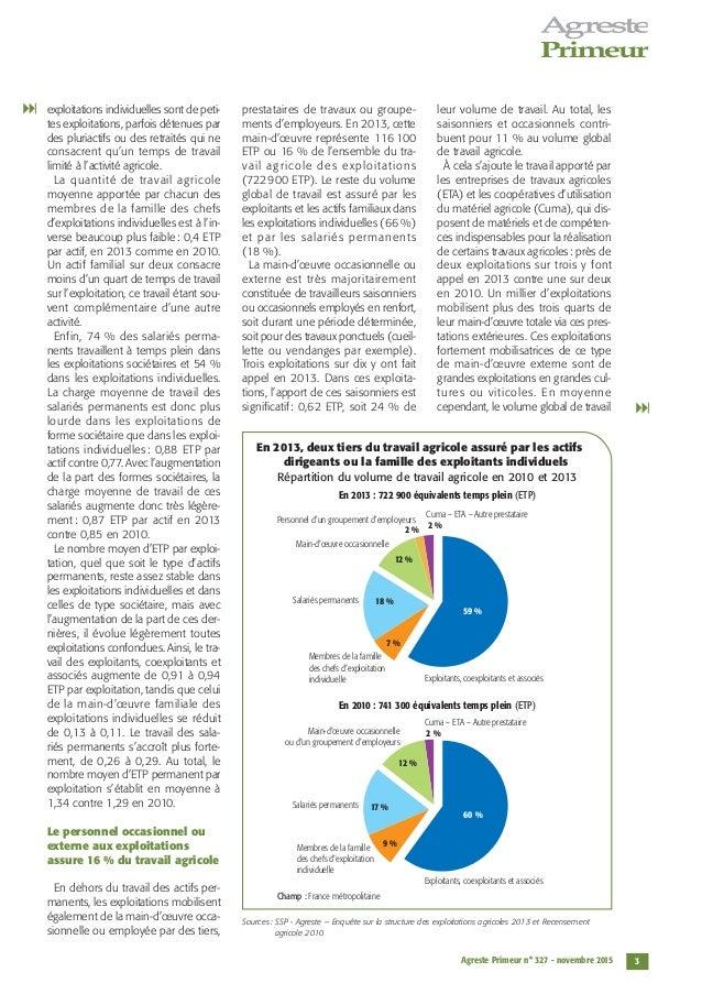 Enquête sur la structure des exploitations agricoles en 2013 Slide 3