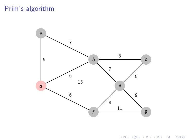 Prim's algorithm              a                    7                                      8                               ...