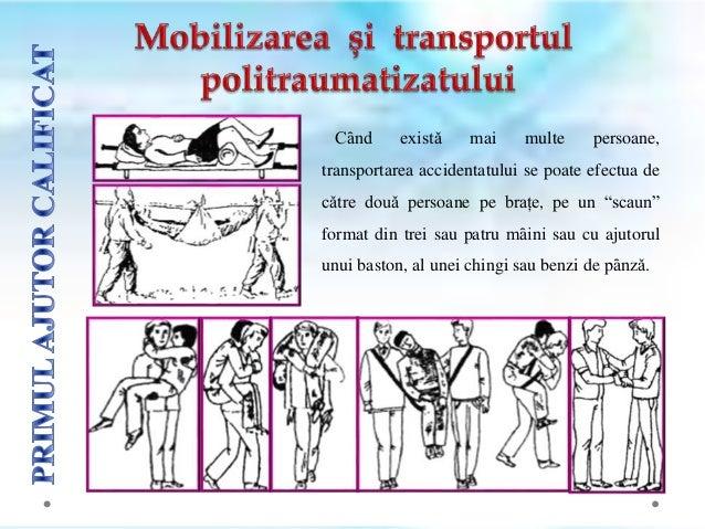 Se folosește la traumatismele cutiei toracice, abdomenului, mȃinilor, picioarelor, degetelor.