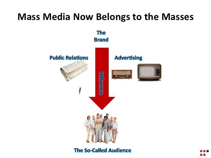#12 IMU: PR for Inbound Marketing (GF402) Slide 3