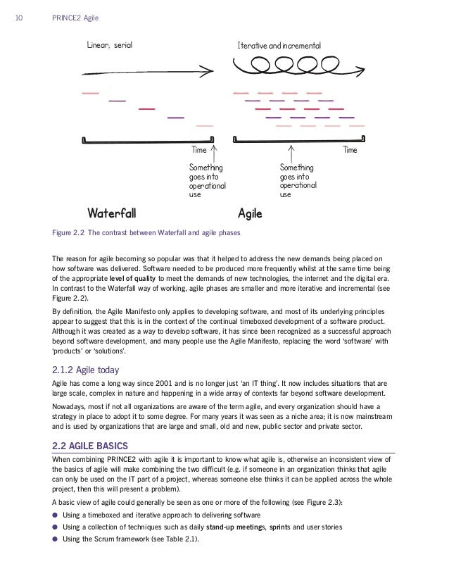 10 PRINCE2 Agile The reason for agile becoming so popular was that it helped to address the new demands being placed on ho...