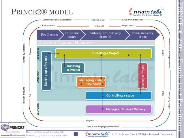 prince2 process model - innate labs process flow diagram yogurt