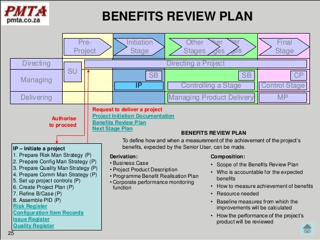 benefits realization plan template - prince2 2009