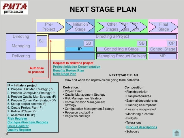 Top Result 60 Elegant Prince2 Project Plan Template Free Image 2017 ...