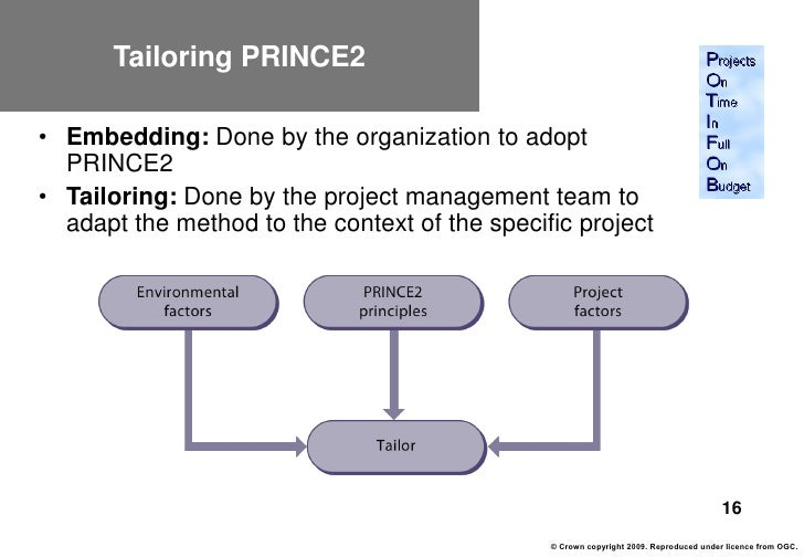 an overview of frederick tailors business management principles The council was charged with responsibility to establish general principles that govern the  tailors and dressmakers are  frederick iii built the town as.