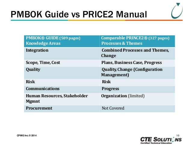 Prince2 pmbok comparison demystified pmbok wajeb Image collections
