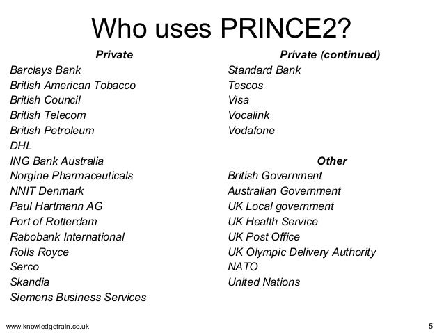 british council prince2 2009 pilot case What is prince2 prince2 is flexible, adaptable and as much as a project method can be, friendly prince2® is a method for managing projects it helps you work out who should be involved and what they will be responsible for.