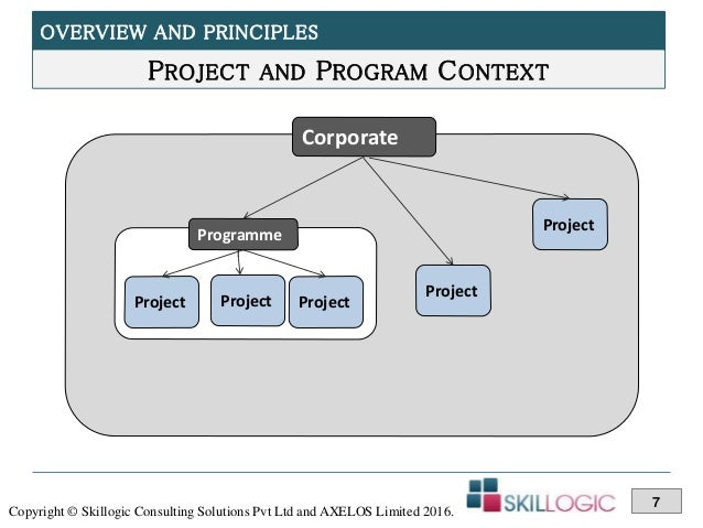 Training Program Context