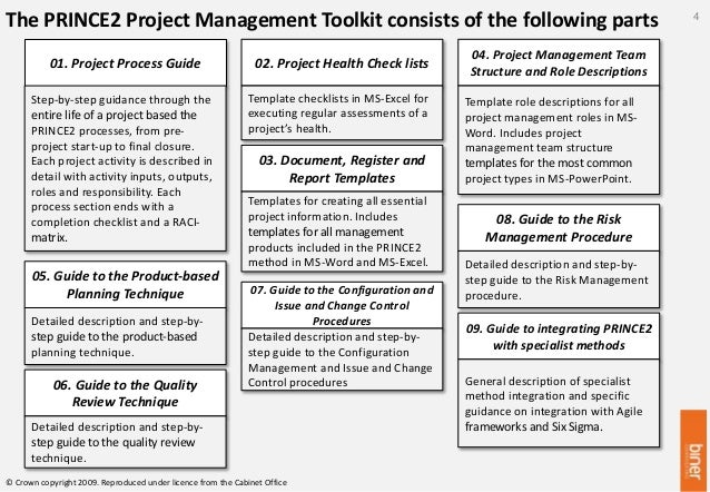 Prince2 Project Management Toolkit Introduction