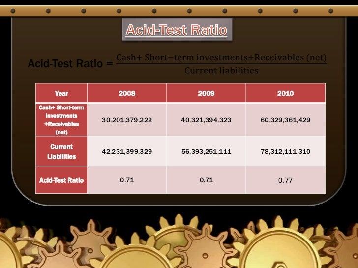 Performance of dhaka bank limited