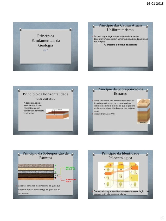 16-01-20131PrincípiosFundamentais daGeologiaCN 7Princípio das Causas AtuaisUniformitarismoO Processos geológicos que hoje ...