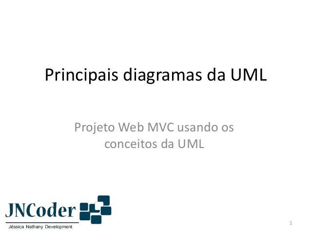 Principais diagramas da UML Projeto Web MVC usando os conceitos da UML 1