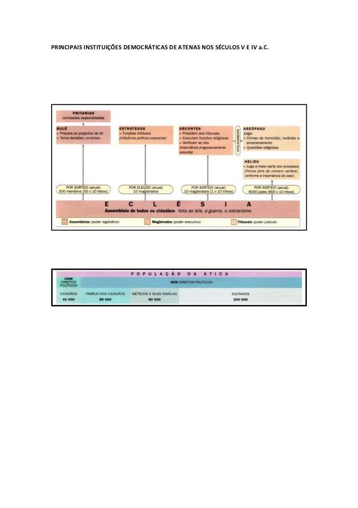 PRINCIPAIS INSTITUIÇÕES DEMOCRÁTICAS DE ATENAS NOS SÉCULOS V E IV a.C.