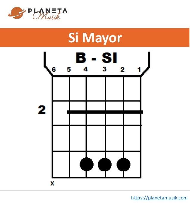 Listado De Los Principales Acordes De Guitarra