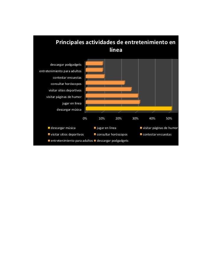 descargar música                              51%jugar en líneaPrincipales actividades de entretenimiento en              ...